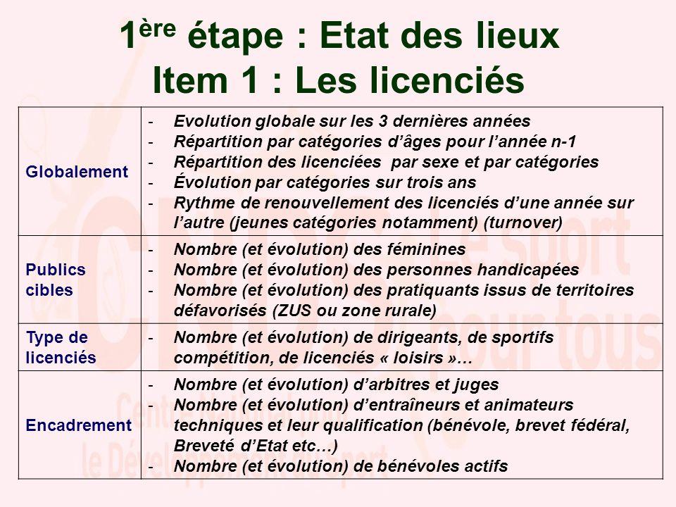 1 ère étape : Etat des lieux Item 1 : Les licenciés Globalement - Evolution globale sur les 3 dernières années - Répartition par catégories dâges pour