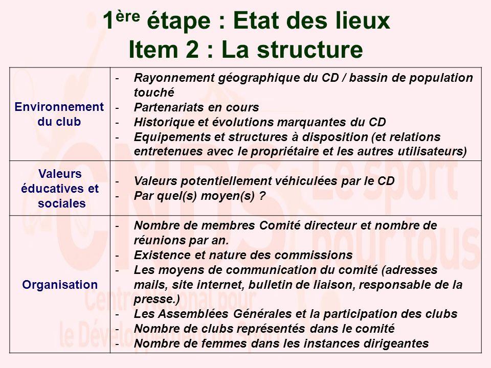 1 ère étape : Etat des lieux Item 2 : La structure Environnement du club - Rayonnement géographique du CD / bassin de population touché - Partenariats