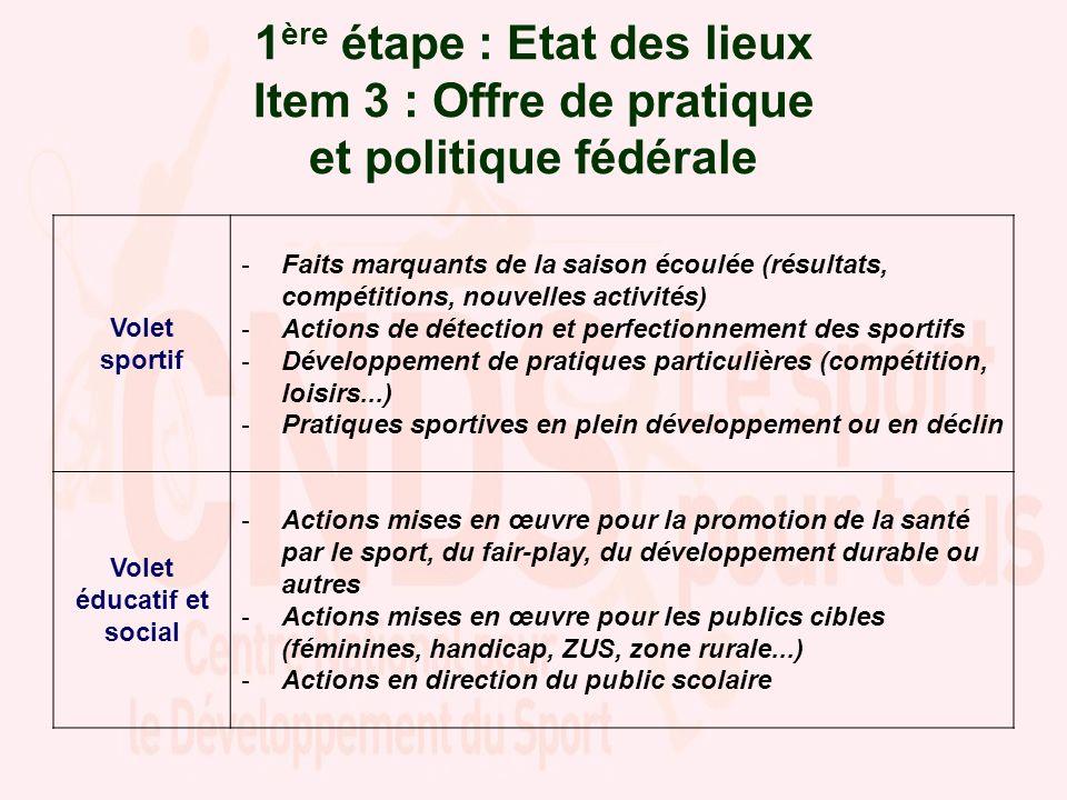 Il sagira ici de décrire les actions à mettre en œuvre pour répondre aux 3 objectifs évoqués précédemment 3 actions maximum par objectifs