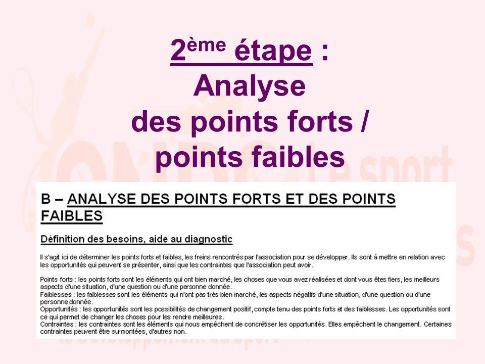 2 ème étape : Analyse des points forts / points faibles