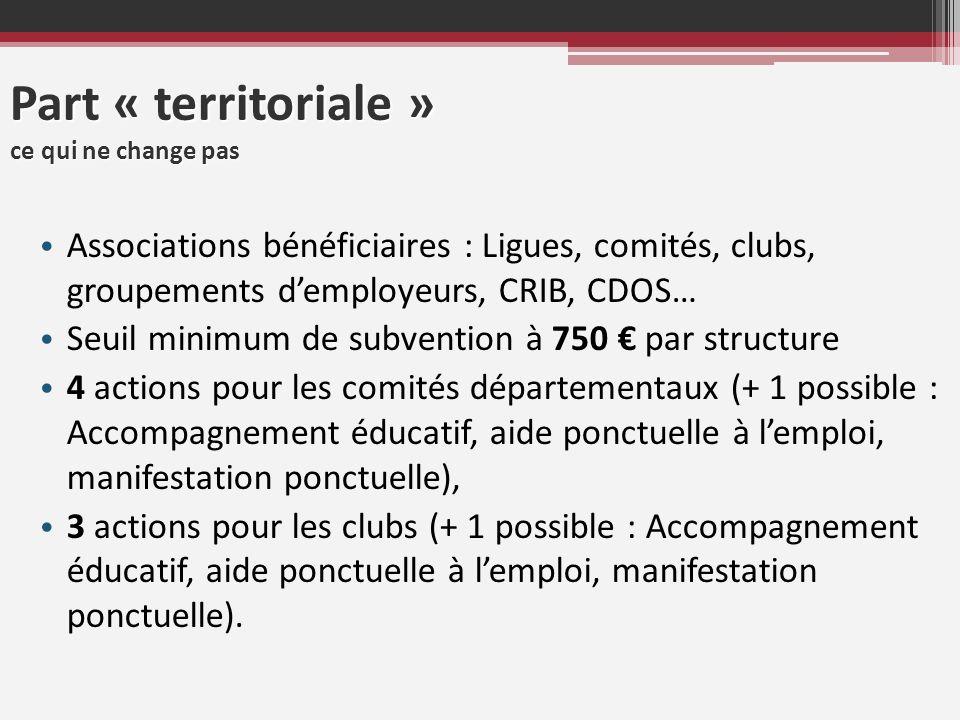 Part « territoriale » ce qui ne change pas Associations bénéficiaires : Ligues, comités, clubs, groupements demployeurs, CRIB, CDOS… Seuil minimum de