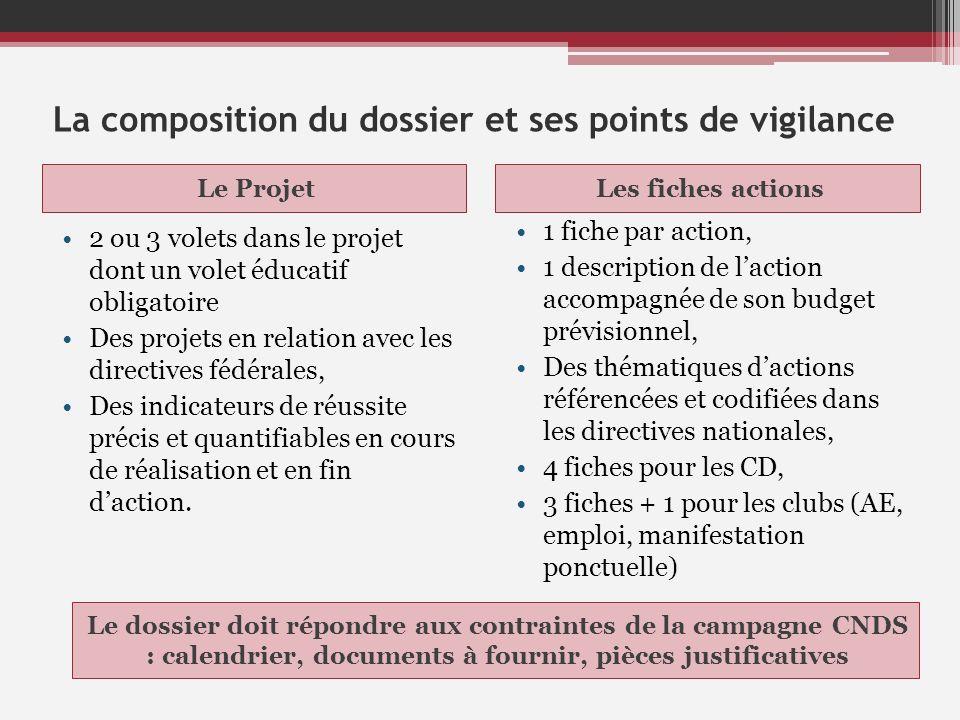 La composition du dossier et ses points de vigilance Le ProjetLes fiches actions 1 fiche par action, 1 description de laction accompagnée de son budge