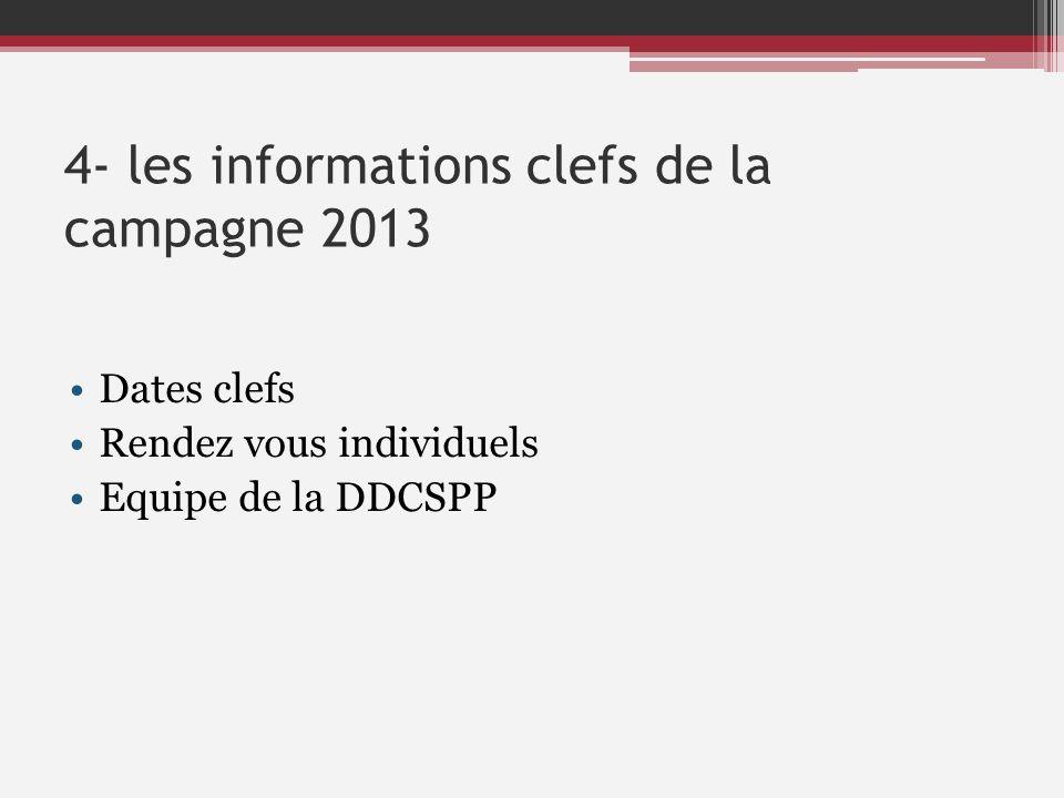 4- les informations clefs de la campagne 2013 Dates clefs Rendez vous individuels Equipe de la DDCSPP