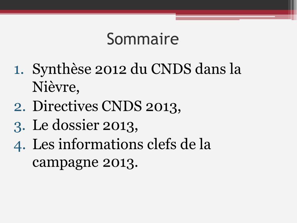 Sommaire 1.Synthèse 2012 du CNDS dans la Nièvre, 2.Directives CNDS 2013, 3.Le dossier 2013, 4.Les informations clefs de la campagne 2013.
