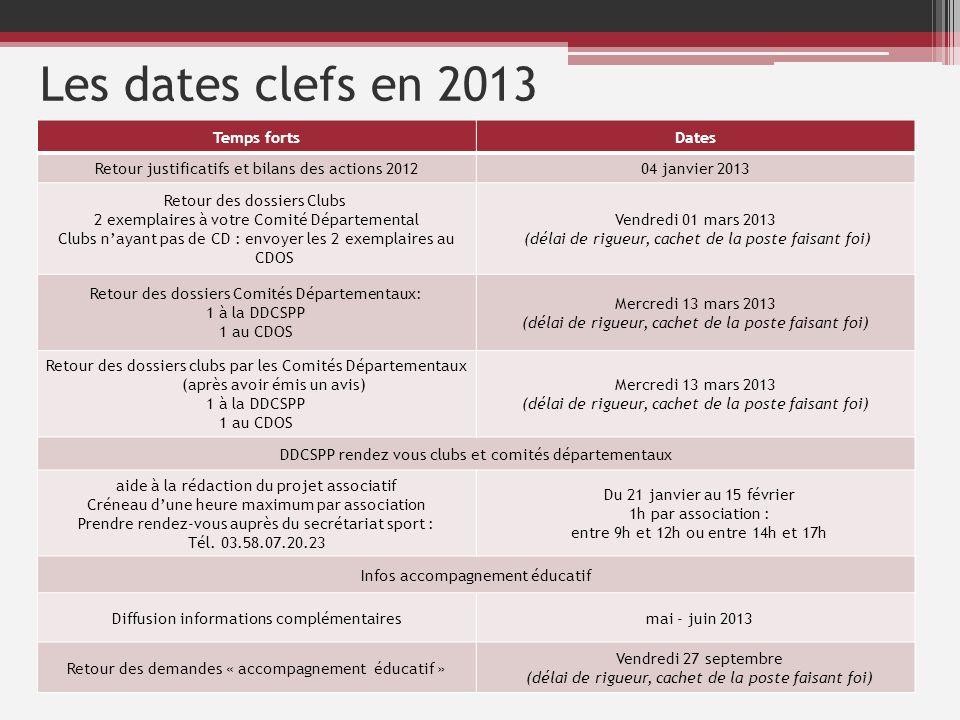 Les dates clefs en 2013 Temps fortsDates Retour justificatifs et bilans des actions 201204 janvier 2013 Retour des dossiers Clubs 2 exemplaires à votr