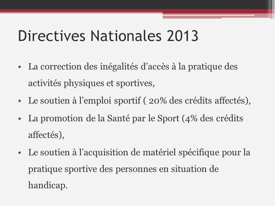 Directives Nationales 2013 La correction des inégalités daccès à la pratique des activités physiques et sportives, Le soutien à lemploi sportif ( 20%