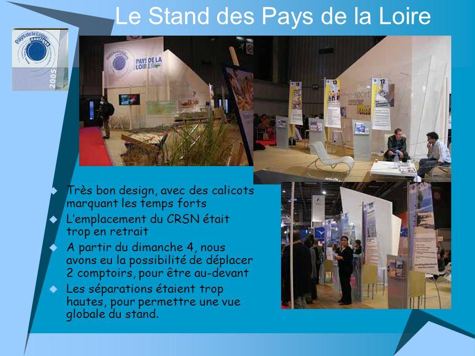 Le Stand des Pays de la Loire Très bon design, avec des calicots marquant les temps forts Lemplacement du CRSN était trop en retrait A partir du diman