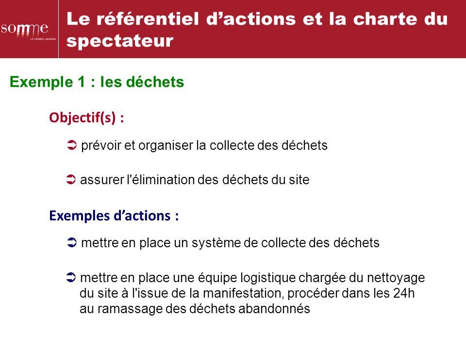 Le référentiel dactions et la charte du spectateur Exemple 1 : les déchets prévoir et organiser la collecte des déchets Objectif(s) : Exemples daction