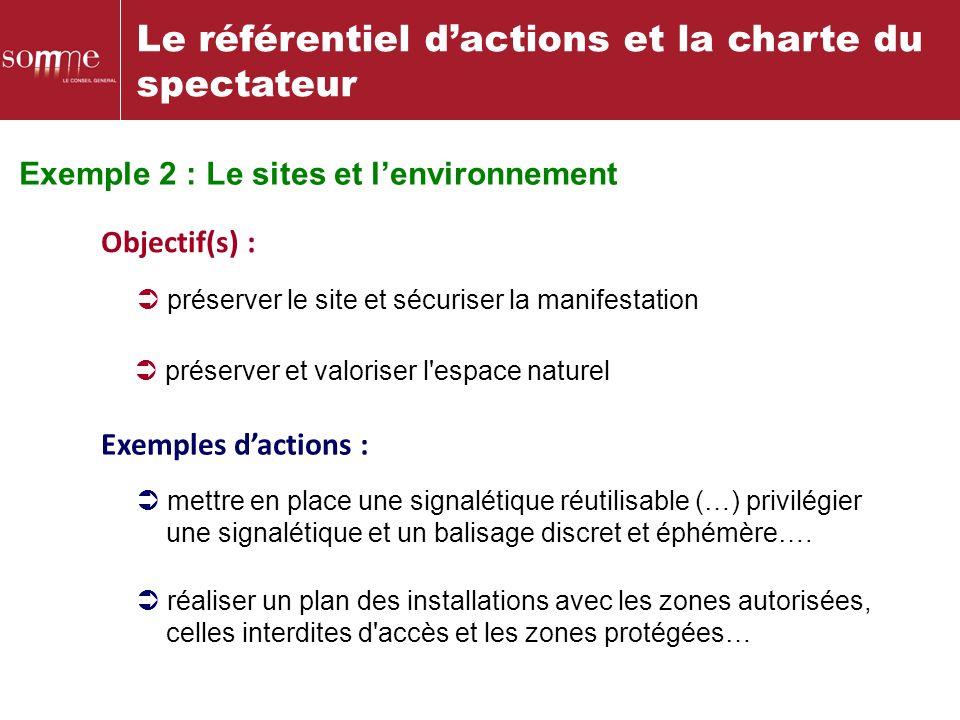 Exemple 2 : Le sites et lenvironnement Le référentiel dactions et la charte du spectateur préserver le site et sécuriser la manifestation Objectif(s)