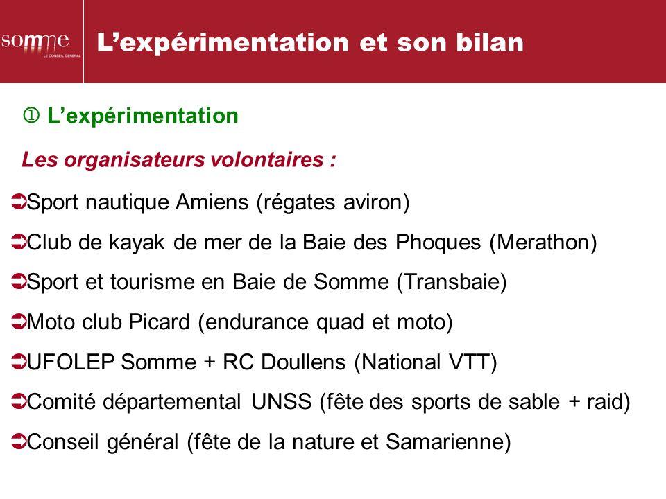 Sport nautique Amiens (régates aviron) Club de kayak de mer de la Baie des Phoques (Merathon) Sport et tourisme en Baie de Somme (Transbaie) Moto club