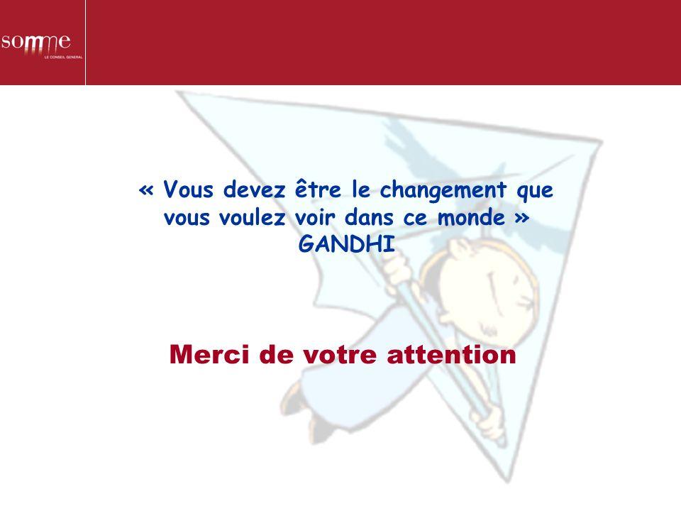 Remerciements Merci de votre attention « Vous devez être le changement que vous voulez voir dans ce monde » GANDHI