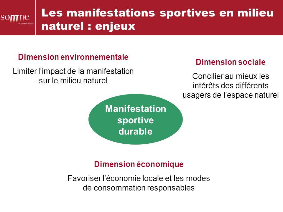 Les manifestations sportives en milieu naturel : enjeux Dimension environnementale Limiter limpact de la manifestation sur le milieu naturel Dimension