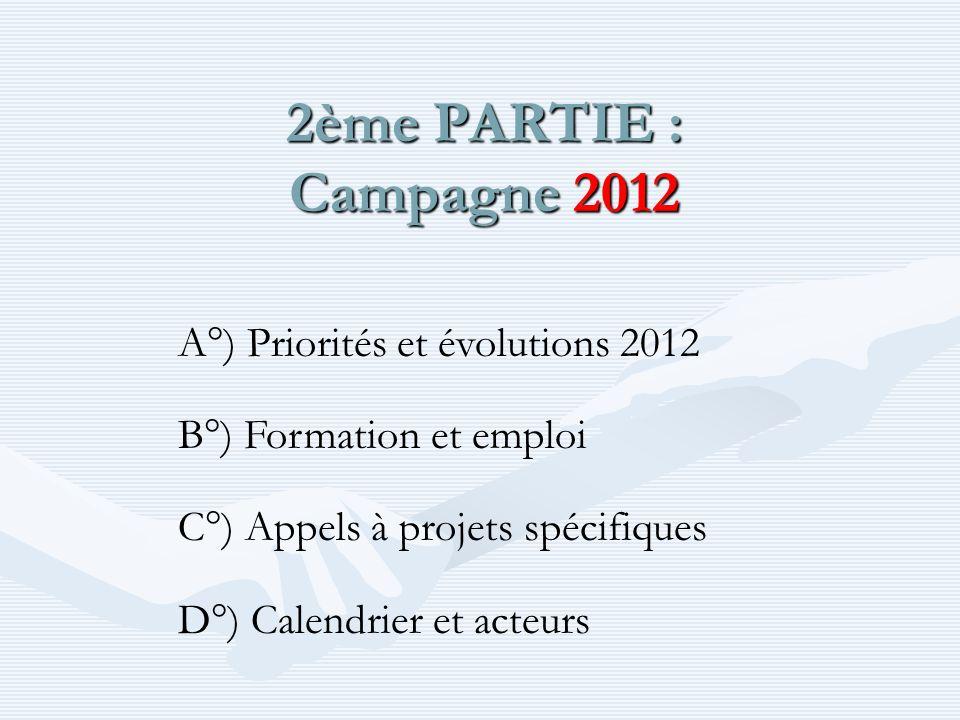 2ème PARTIE : Campagne 2012 A°) Priorités et évolutions 2012 B°) Formation et emploi C°) Appels à projets spécifiques D°) Calendrier et acteurs