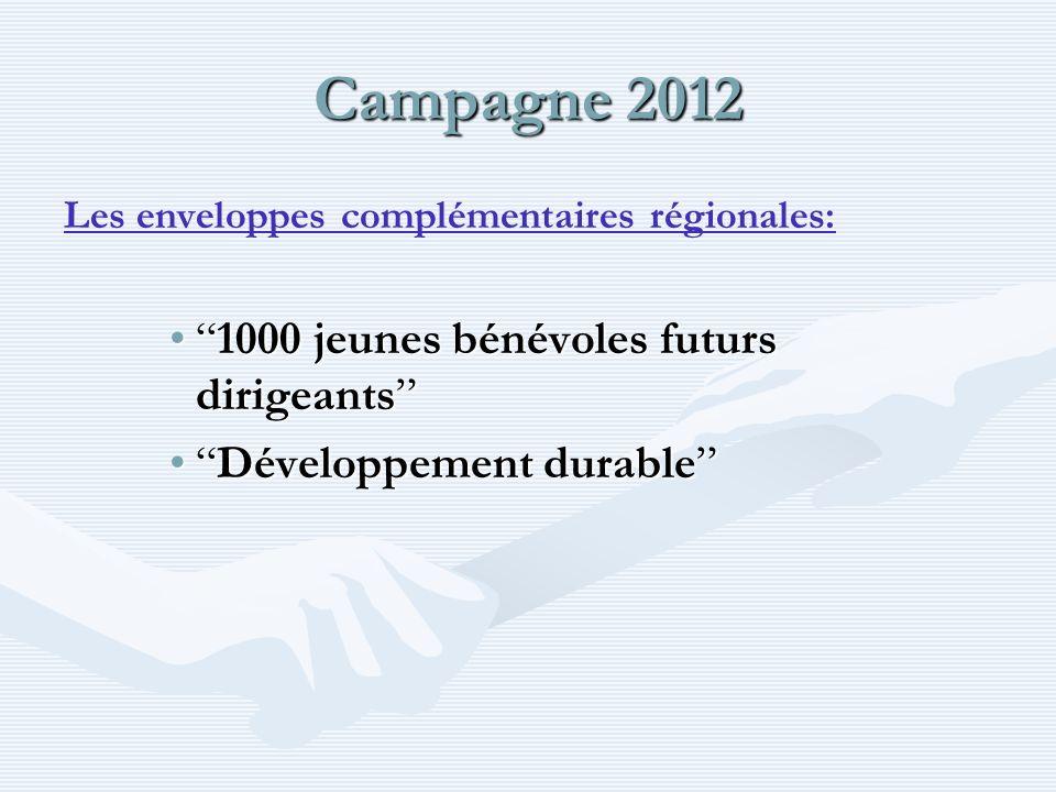 Campagne 2012 Les enveloppes complémentaires régionales: 1000 jeunes bénévoles futurs dirigeants1000 jeunes bénévoles futurs dirigeants Développement durableDéveloppement durable