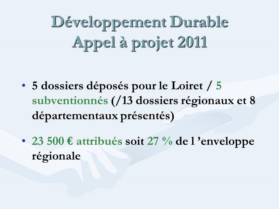 Développement Durable Appel à projet 2011 5 dossiers déposés pour le Loiret / 5 subventionnés (/13 dossiers régionaux et 8 départementaux présentés) 23 500 attribués soit 27 % de l enveloppe régionale