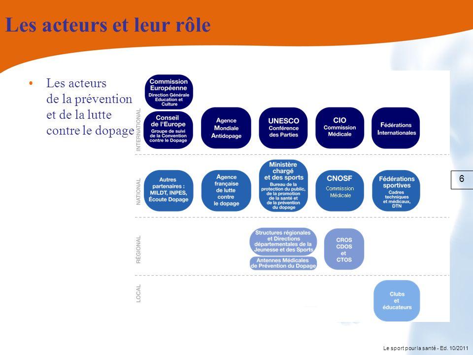 Le sport pour la santé - Ed. 10/2011 Les acteurs et leur rôle Les acteurs de la prévention et de la lutte contre le dopage 6