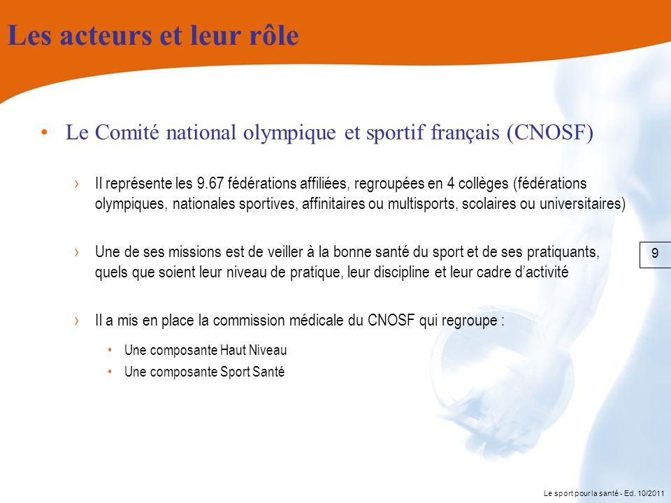Le sport pour la santé - Ed. 10/2011 Les acteurs et leur rôle Le Comité national olympique et sportif français (CNOSF) Il représente les 9.67 fédérati