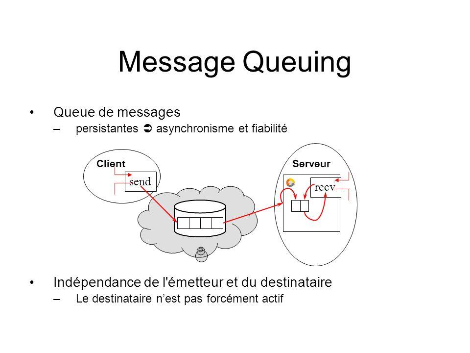 Message Queuing Queue de messages –persistantes asynchronisme et fiabilité Indépendance de l'émetteur et du destinataire –Le destinataire nest pas for