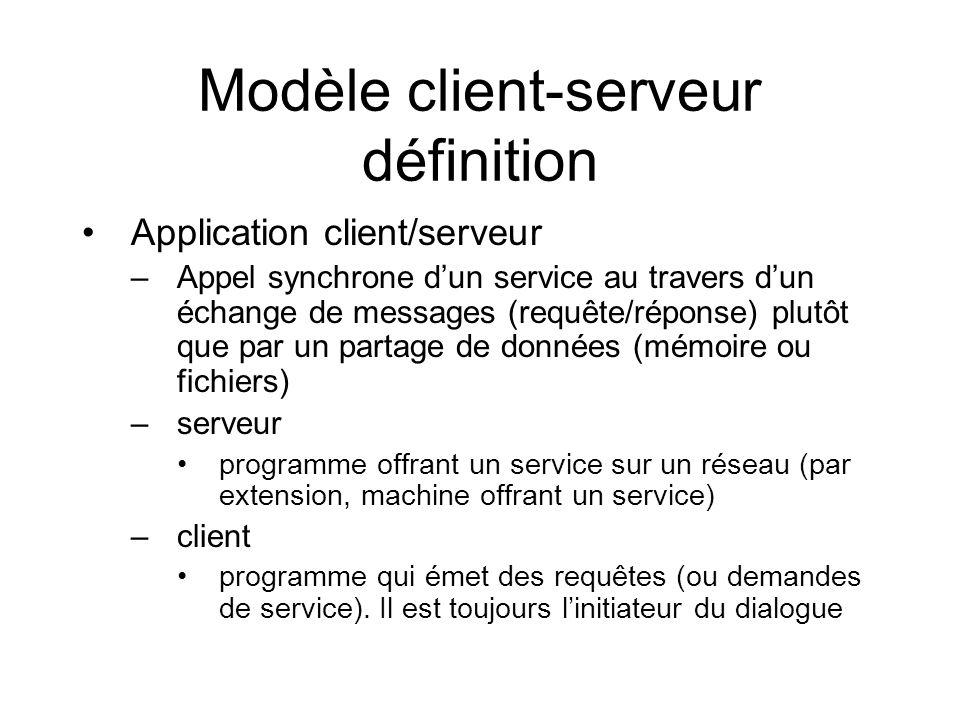 Modèle client-serveur définition Application client/serveur –Appel synchrone dun service au travers dun échange de messages (requête/réponse) plutôt q