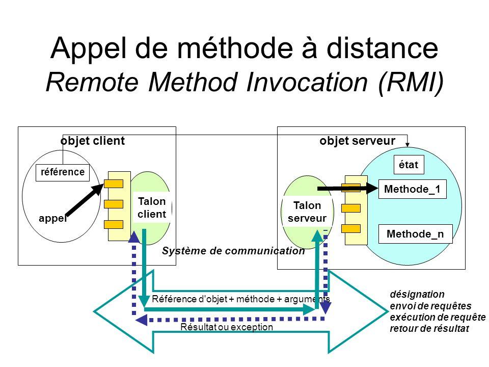 Appel de méthode à distance Remote Method Invocation (RMI) Methode_1 Methode_n état objet serveurobjet client appel Système de communication Talon ser
