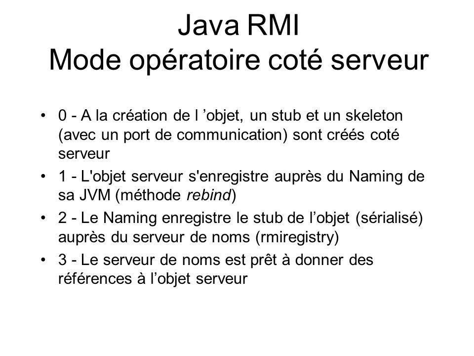 Java RMI Mode opératoire coté serveur 0 - A la création de l objet, un stub et un skeleton (avec un port de communication) sont créés coté serveur 1 -