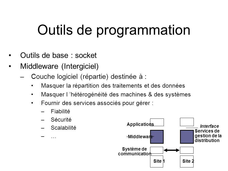 Outils de programmation Outils de base : socket Middleware (Intergiciel) –Couche logiciel (répartie) destinée à : Masquer la répartition des traitemen