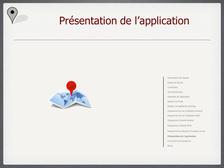 Présentation de lapplication Présentation de léquipe Rappel du Besoin Contraintes Choix techniques Maquette de lapplication Gestion de Projet Modèle c