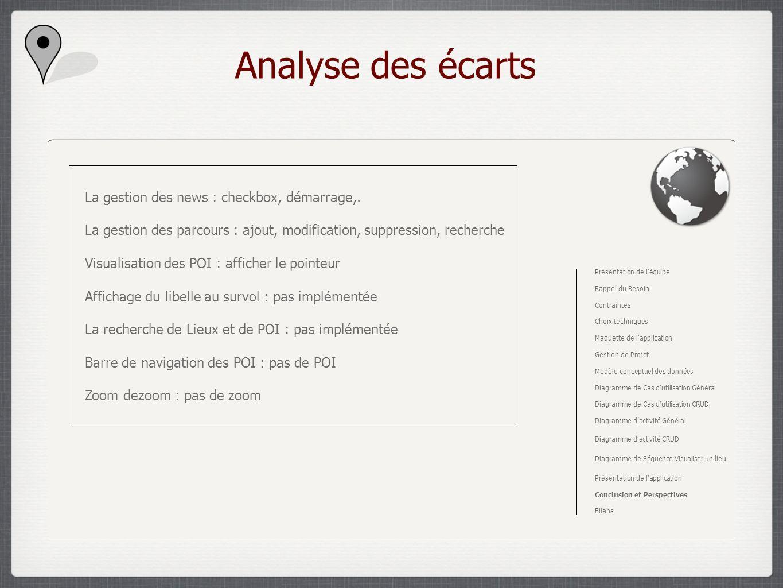 Analyse des écarts Présentation de léquipe Rappel du Besoin Contraintes Choix techniques Maquette de lapplication Gestion de Projet Modèle conceptuel