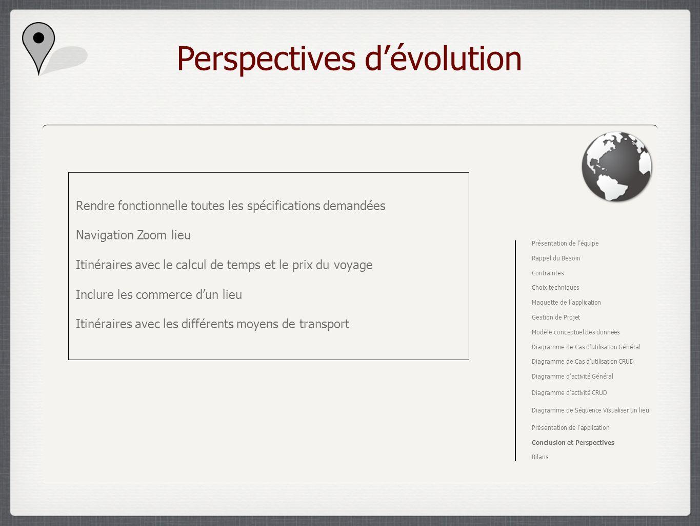 Perspectives dévolution Présentation de léquipe Rappel du Besoin Contraintes Choix techniques Maquette de lapplication Gestion de Projet Modèle concep