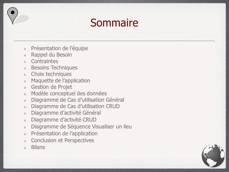 Sommaire Présentation de léquipe Rappel du Besoin Contraintes Besoins Techniques Choix techniques Maquette de lapplication Gestion de Projet Modèle co