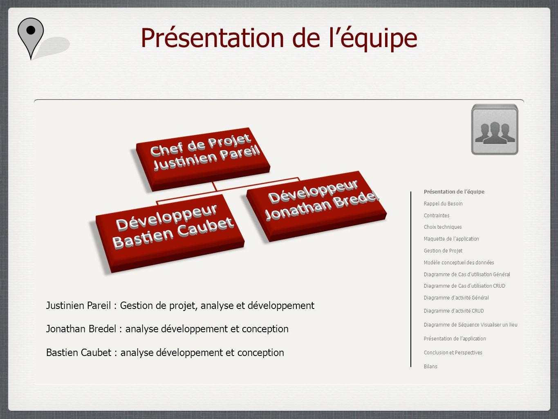 Présentation de léquipe Justinien Pareil : Gestion de projet, analyse et développement Jonathan Bredel : analyse développement et conception Bastien C