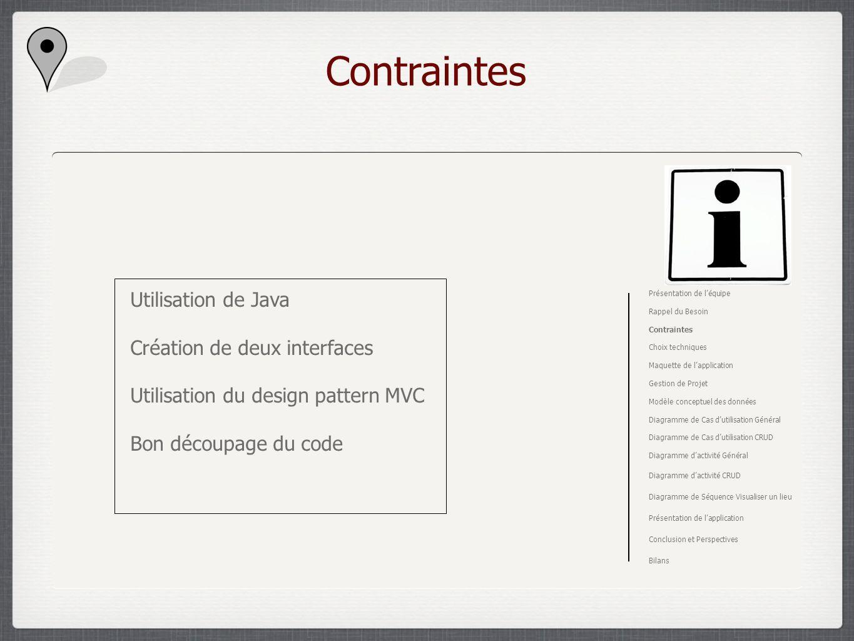 Contraintes Utilisation de Java Création de deux interfaces Utilisation du design pattern MVC Bon découpage du code Présentation de léquipe Rappel du