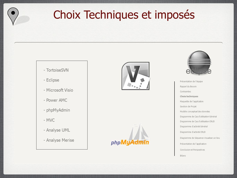 Choix Techniques et imposés - TortoiseSVN - Eclipse - Microsoft Visio - Power AMC - phpMyAdmin - MVC - Analyse UML - Analyse Merise eclipse Présentati