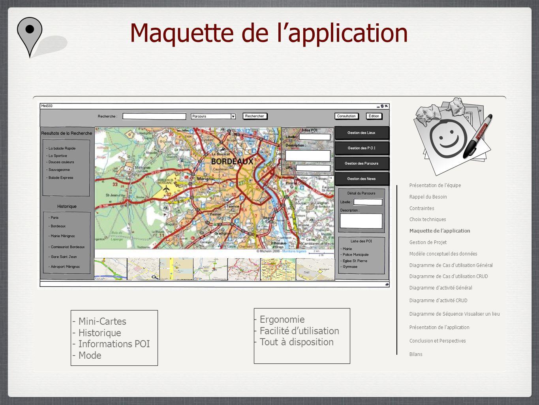 Maquette de lapplication - Mini-Cartes - Historique - Informations POI - Mode - Ergonomie - Facilité dutilisation - Tout à disposition Présentation de