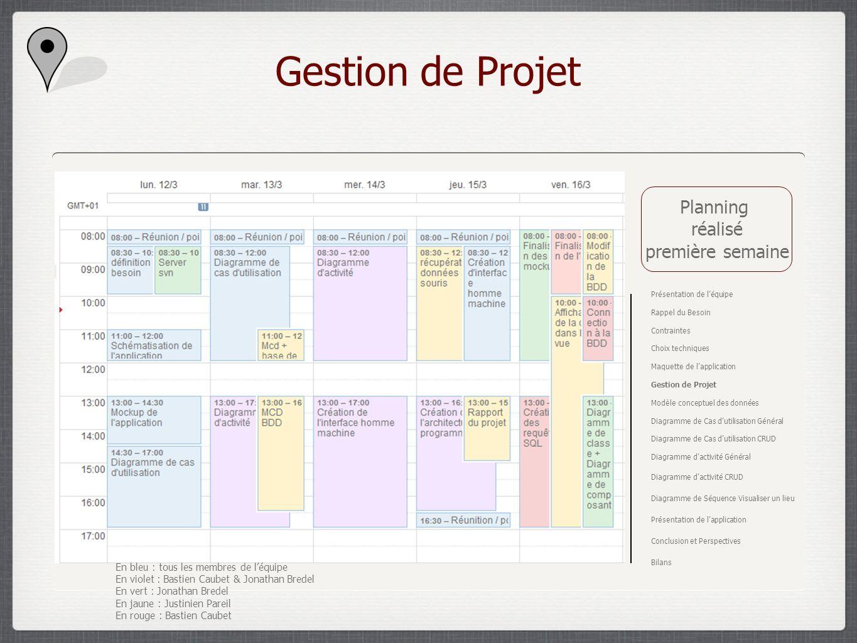 Gestion de Projet Planning réalisé première semaine En bleu : tous les membres de léquipe En violet : Bastien Caubet & Jonathan Bredel En vert : Jonat