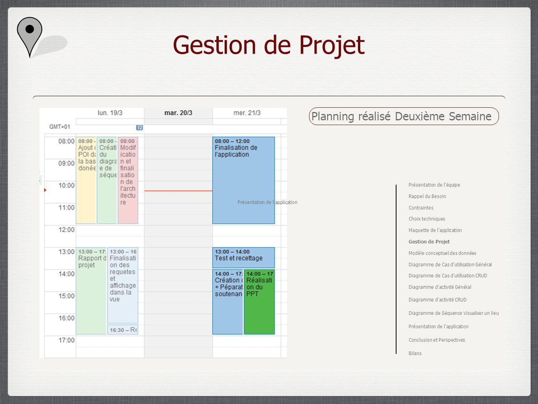 Gestion de Projet Planning réalisé Deuxième Semaine Présentation de léquipe Rappel du Besoin Contraintes Choix techniques Maquette de lapplication Ges
