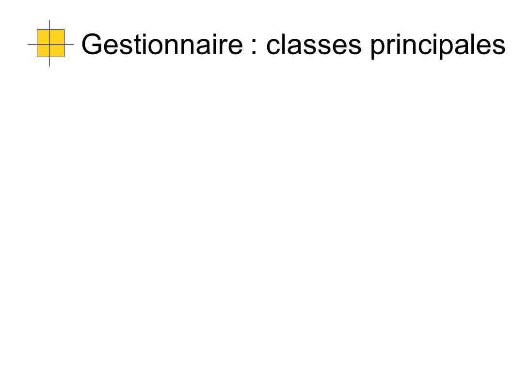 Gestionnaire : classes principales