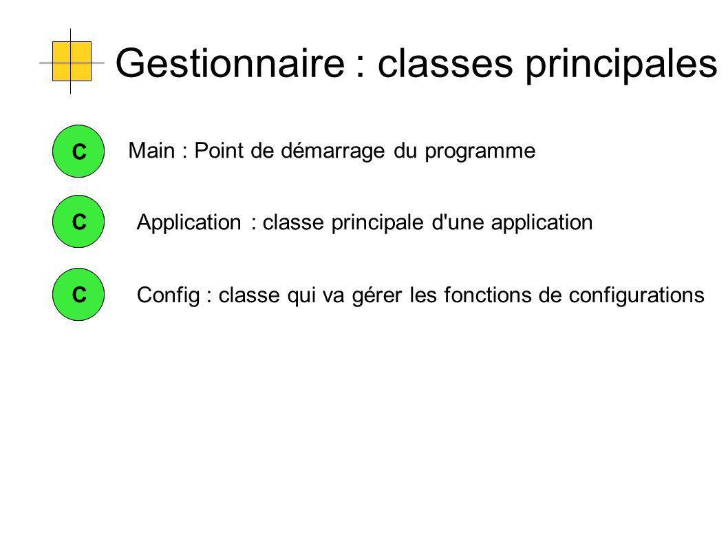 Gestionnaire : classes principales CCApplication : classe principale d une application CC CCConfig : classe qui va gérer les fonctions de configurations Main : Point de démarrage du programme