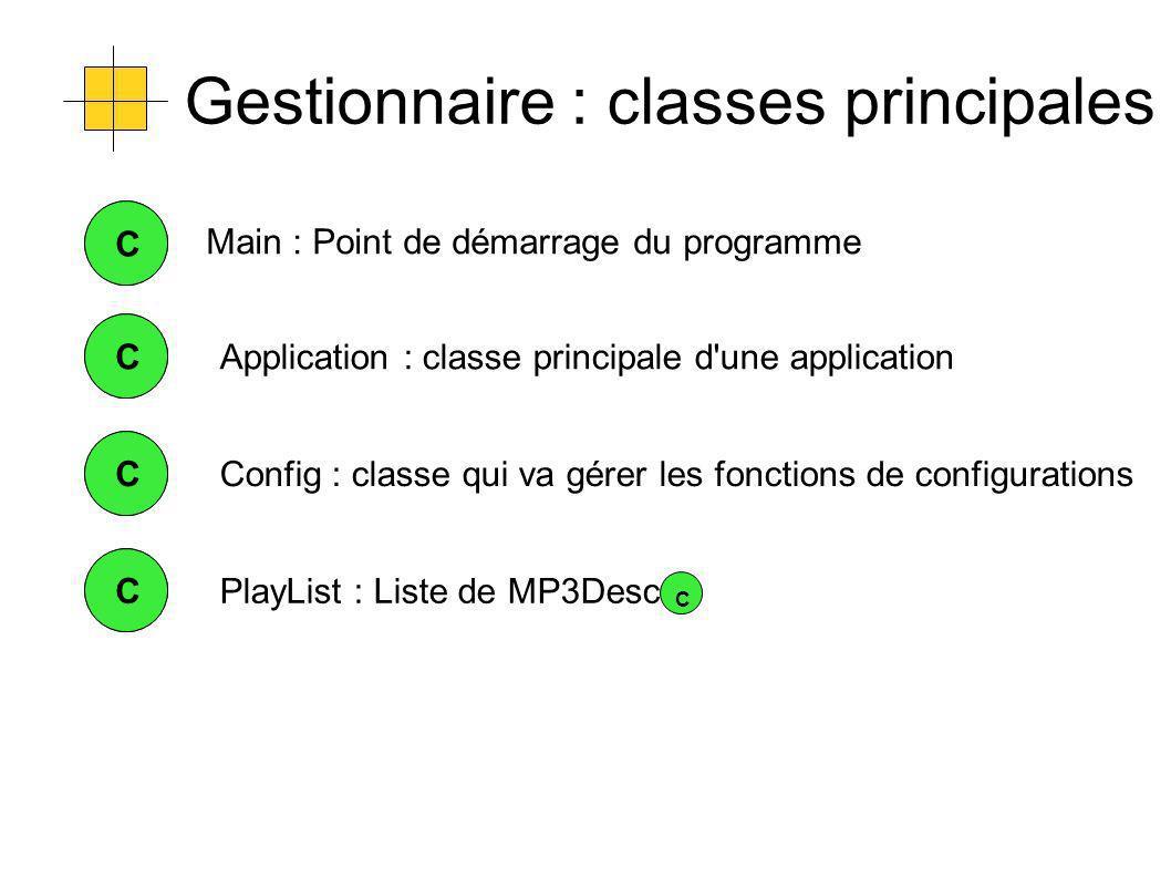 Gestionnaire : classes principales CCApplication : classe principale d'une application CC CCConfig : classe qui va gérer les fonctions de configuratio