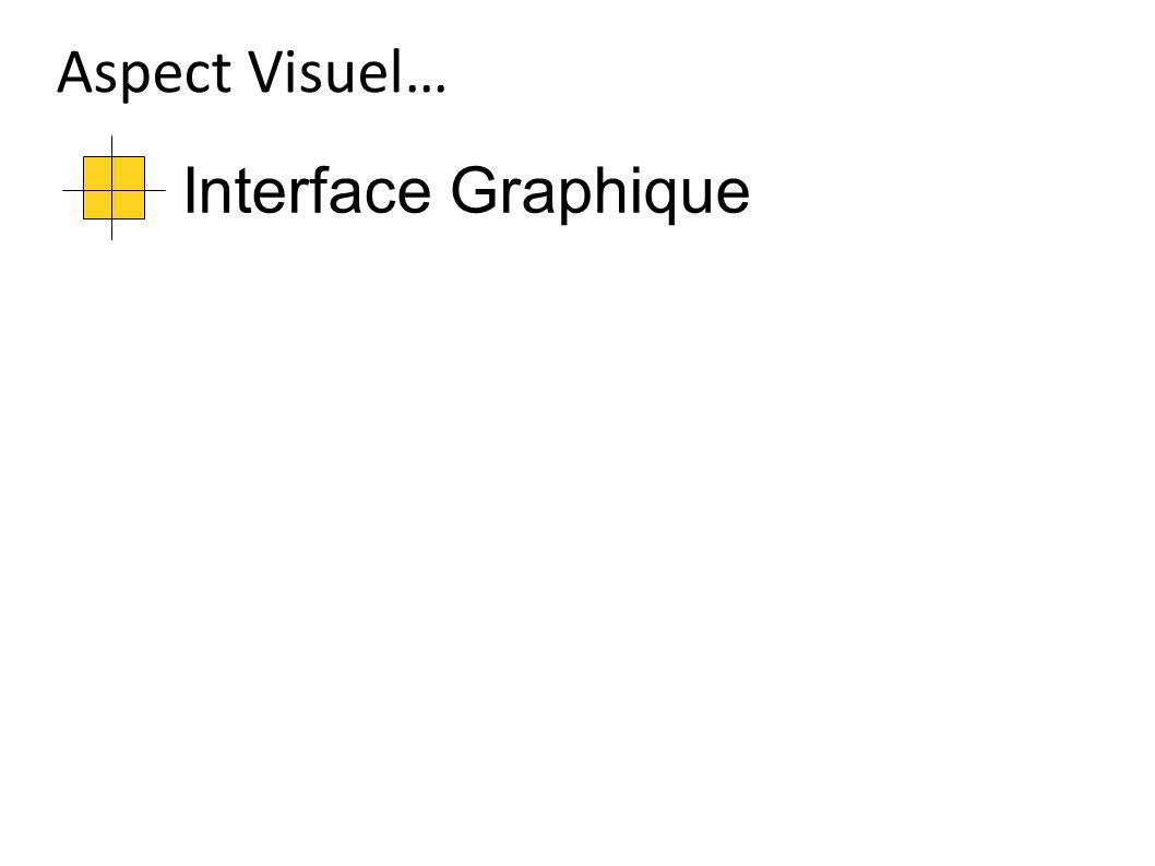 Interface Graphique Aspect Visuel…