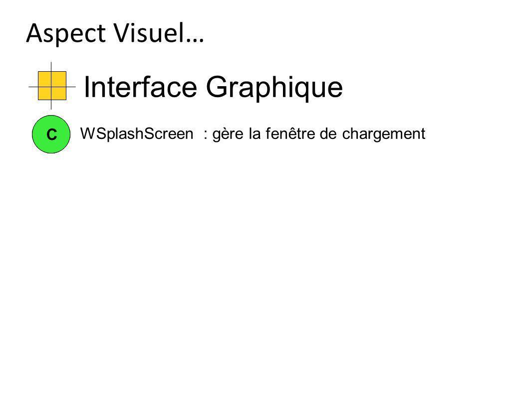 Interface Graphique Aspect Visuel… CC WSplashScreen : gère la fenêtre de chargement