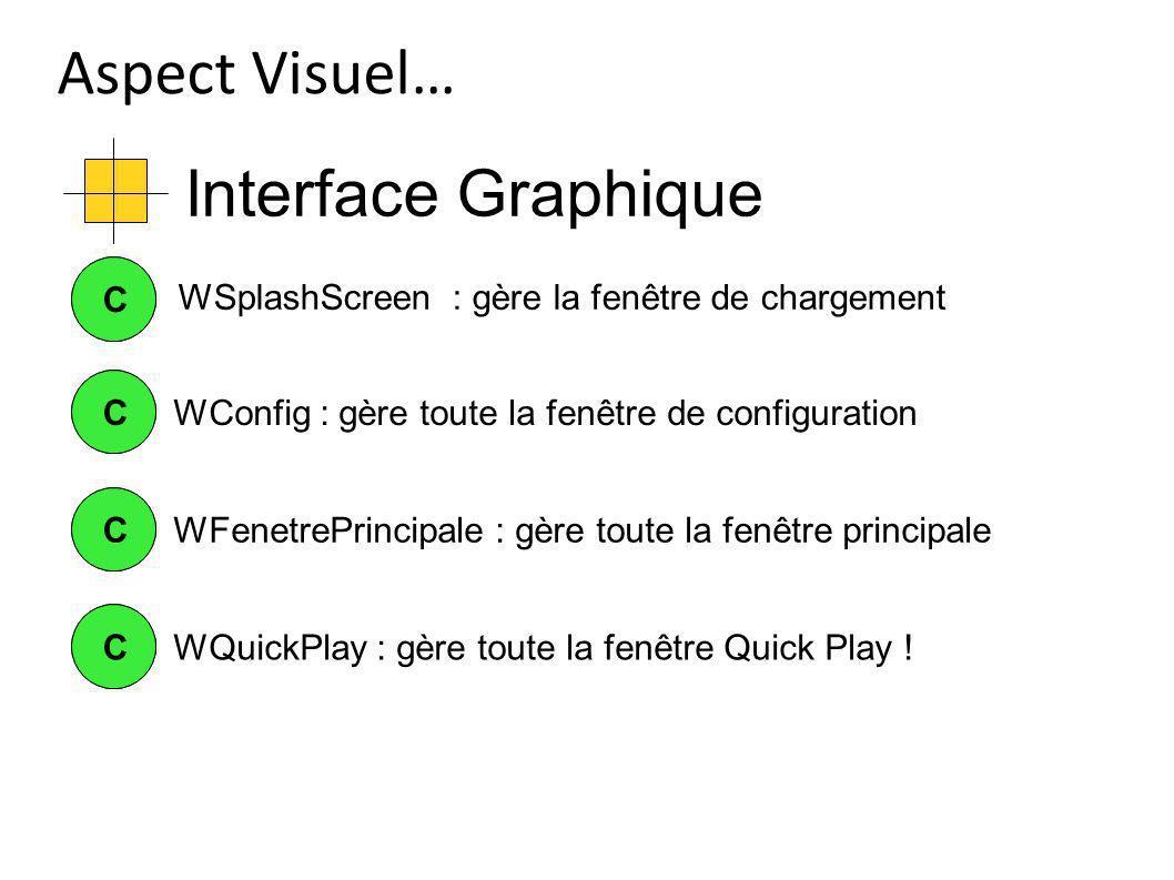 Interface Graphique Aspect Visuel… CCWConfig : gère toute la fenêtre de configuration CC CCWFenetrePrincipale : gère toute la fenêtre principale CCWQuickPlay : gère toute la fenêtre Quick Play .