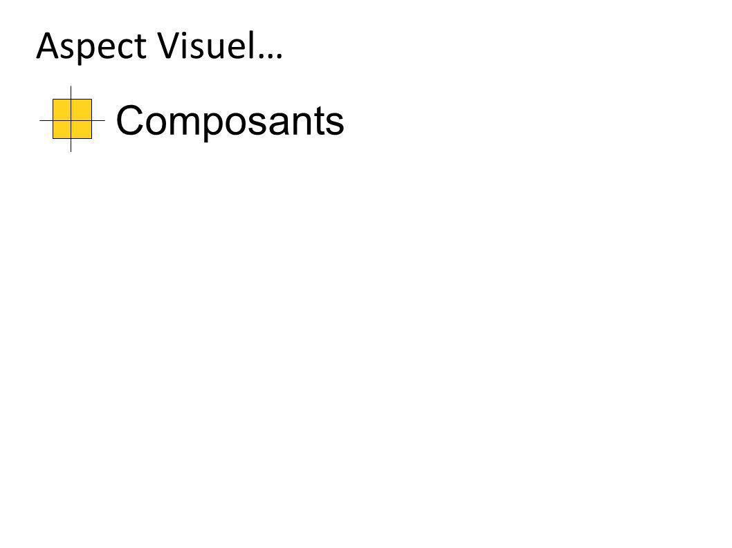 Composants Aspect Visuel…