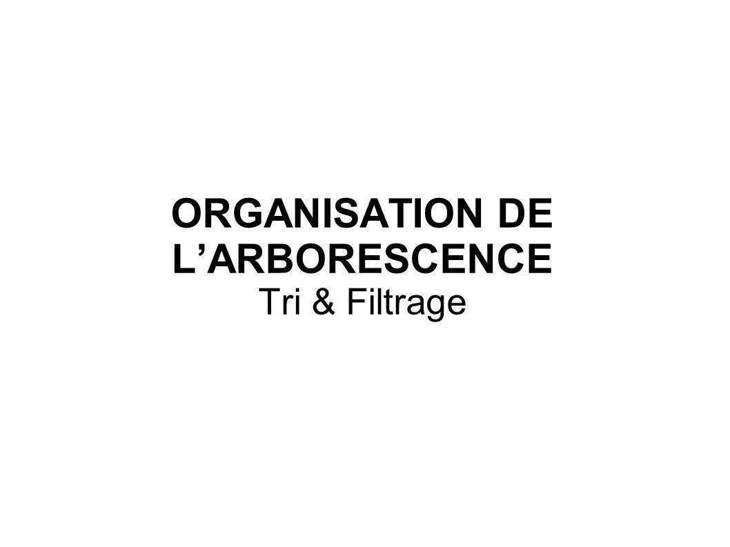 ORGANISATION DE LARBORESCENCE Tri & Filtrage