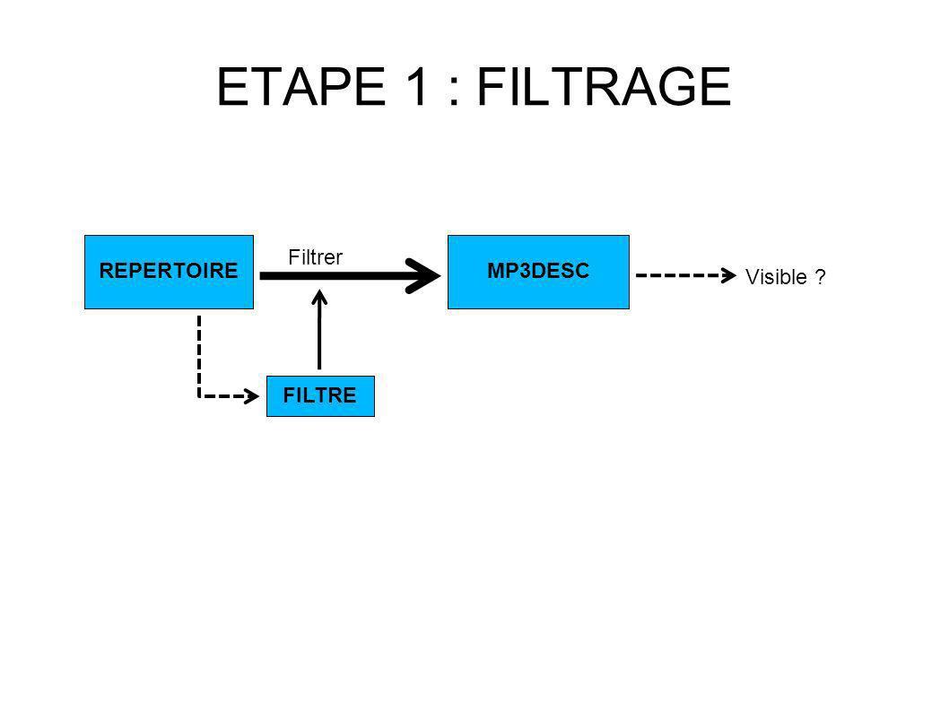 ETAPE 1 : FILTRAGE REPERTOIREMP3DESC Visible ? FILTRE Filtrer
