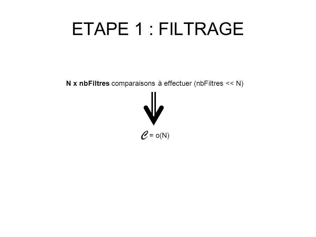 ETAPE 1 : FILTRAGE N x nbFiltres comparaisons à effectuer (nbFiltres << N) C = o(N)