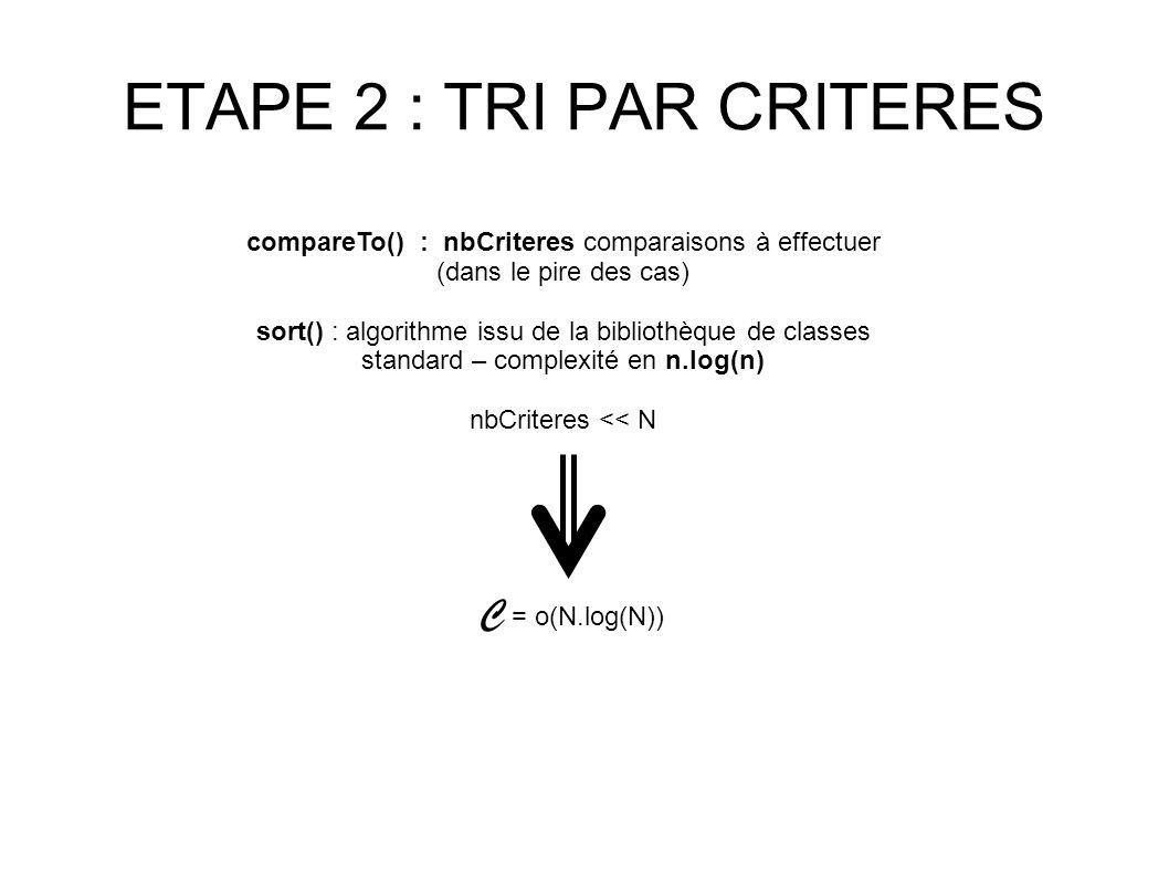 ETAPE 2 : TRI PAR CRITERES compareTo() : nbCriteres comparaisons à effectuer (dans le pire des cas) sort() : algorithme issu de la bibliothèque de classes standard – complexité en n.log(n) nbCriteres << N C = o(N.log(N))