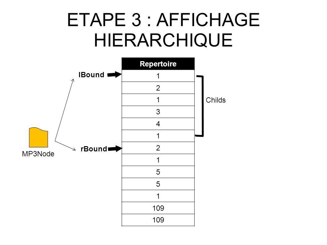ETAPE 3 : AFFICHAGE HIERARCHIQUE Repertoire 1 2 1 3 4 1 2 1 5 5 1 109 MP3Node lBound rBound Childs