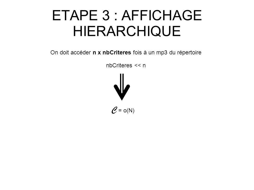 ETAPE 3 : AFFICHAGE HIERARCHIQUE On doit accéder n x nbCriteres fois à un mp3 du répertoire nbCriteres << n C = o(N)