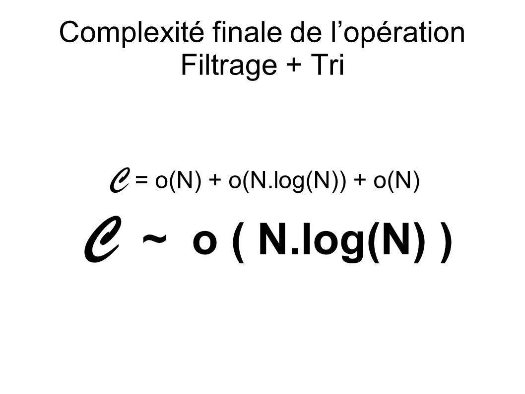 Complexité finale de lopération Filtrage + Tri C = o(N) + o(N.log(N)) + o(N) C ~ o ( N.log(N) )